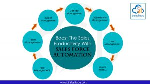 Boost The Sales Productivity With Sales Force Automation : SalesBabu.com