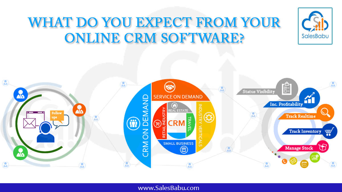 What Do You Expect From Your Online CRM Software : SalesBabu.com