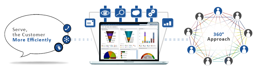 Sales Crm Software For Sales, Marketing & Customer Service. Evolution Windows Logo. Black Diamond Stickers. Tattoo Justin Bieber Decals. Concert Banners. Ios 6 Signs Of Stroke. Beige Girl Banners. Nsclc Signs. Psychedelic Lettering