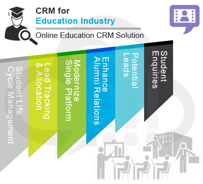 Best CRM for educational institution : SalesBabu.com