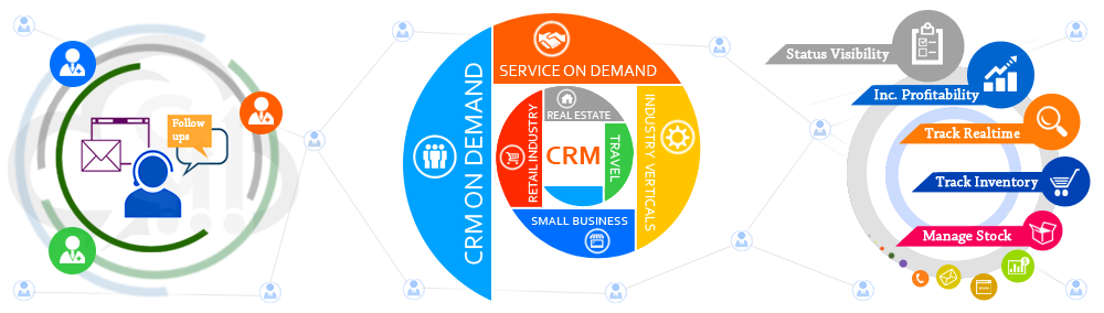 CRM Software | SalesBabu CRM, India