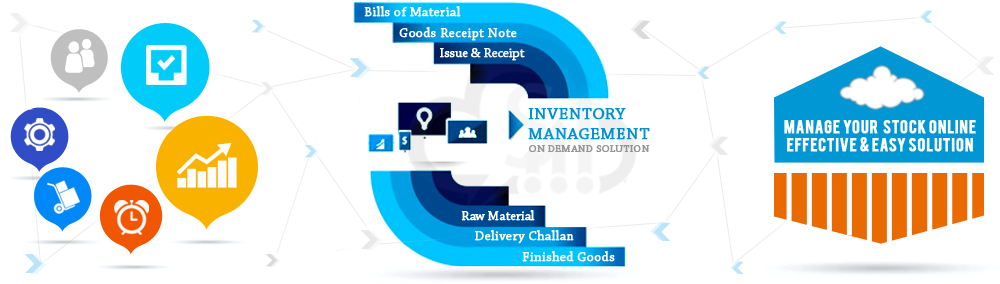 inventory management software : SalesBabu.com