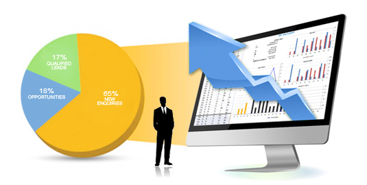crm analytics software