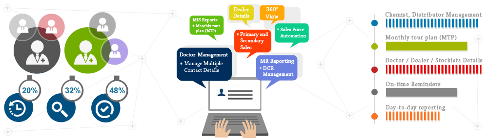 Pharma CRM, MR Reporting Software | SalesBabu CRM