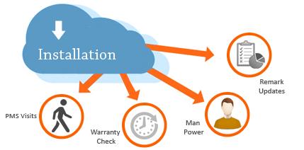 installation management software