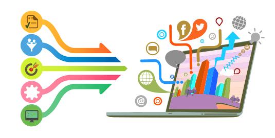 Market Automation Software - SalesBabu CRM