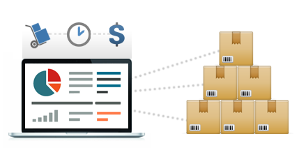 purchase management software