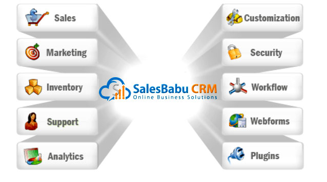 CRM On Demand - CRM for Small Business- SalesBabu