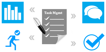 Task Management Software - SalesBabu CRM