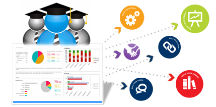 CRM for education Industry SalesBabu