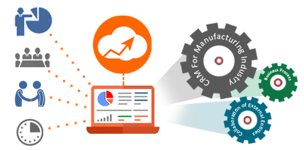 CRM for Manufacturing Industry | SalesBabu CRM, India