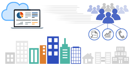 crm for real estate