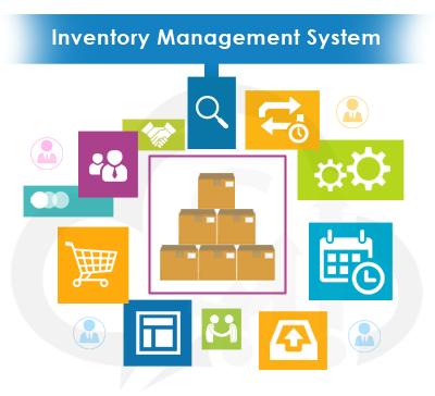 What Is Salesbabu Inventory Management System