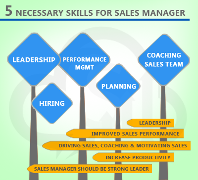 5 Necessary Skills For A Sales Manager