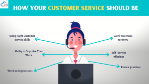 How Your Customer Service Should Be