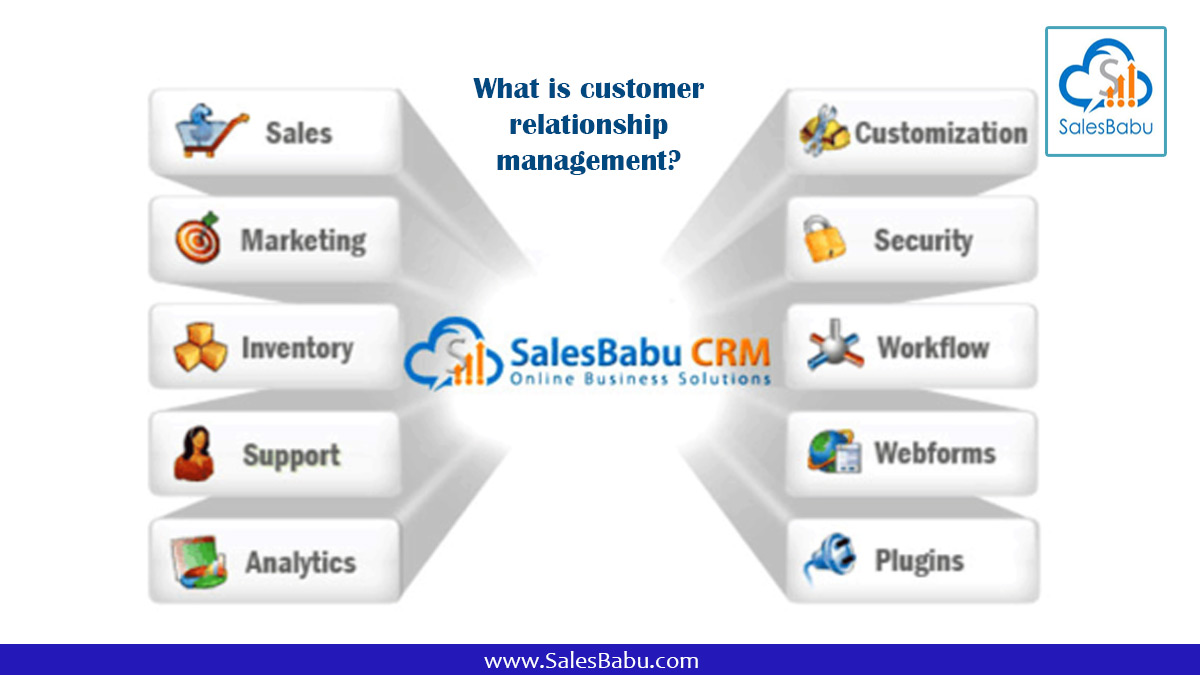 What is customer relationship management | SalesBabu CRM