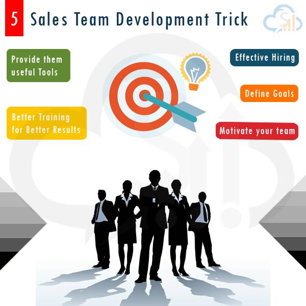 Blog-image---five-sales-team-development-tricks