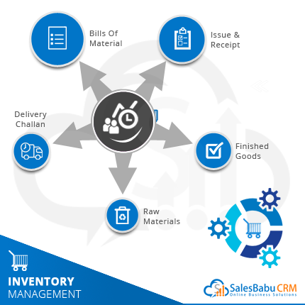 Inventory Software Features
