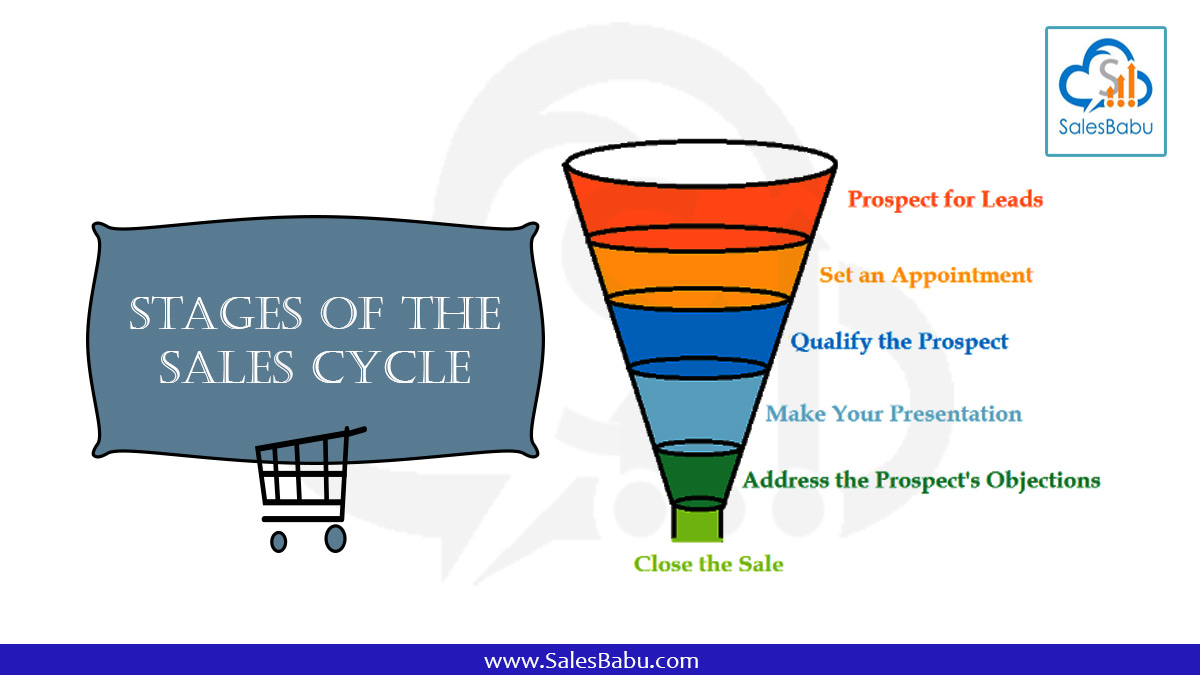 Stages of the Sales Cycle, Sale Process : SalesBabu.com