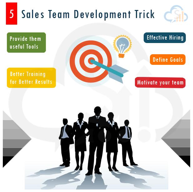 development-triks