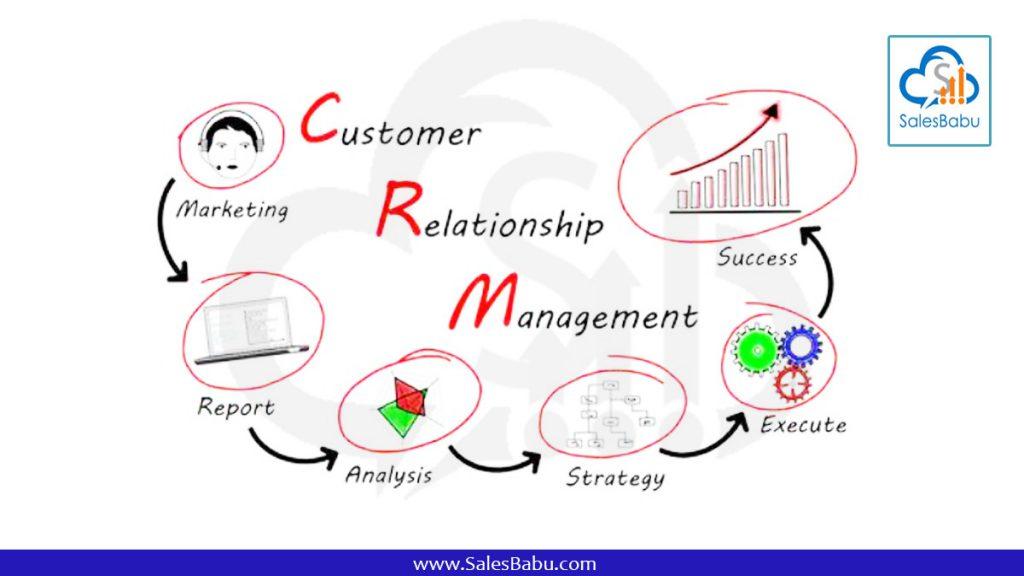 CRM Functionality : SalesBabu.com