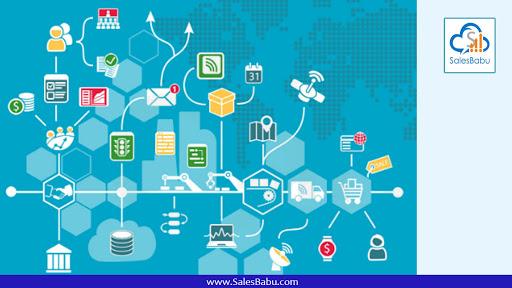 Customer relationship management software and sales skills : SalesBabu.com