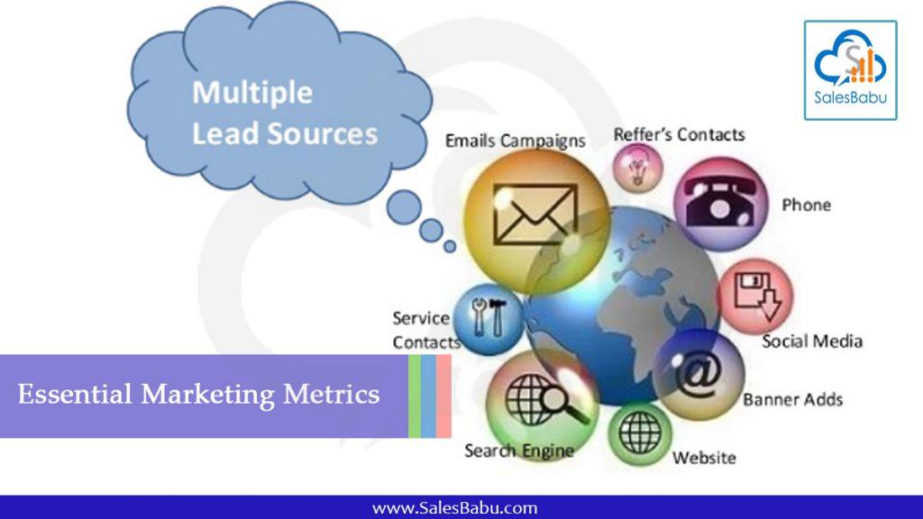 Essential Marketing Metrics : SalesBabu.com