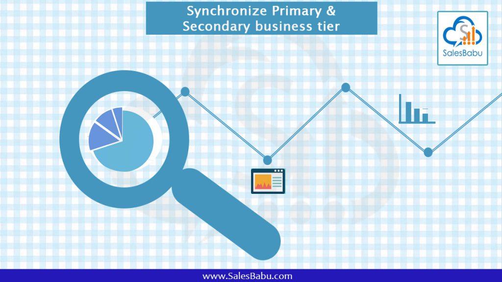 Synchronize Primary & Secondary business tier : SalesBabu.com