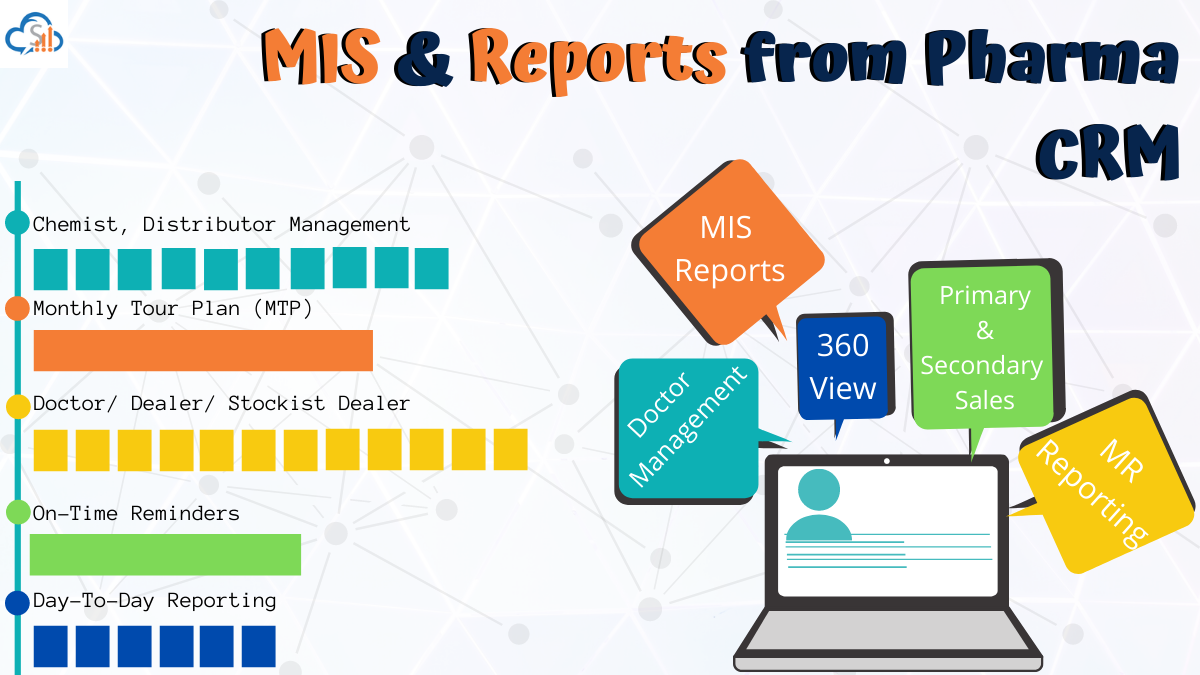 MIS & Reports from Pharma CRM