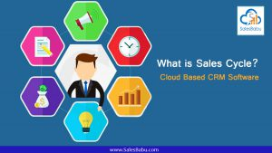 What is Sales Cycle | Cloud Based CRM Software