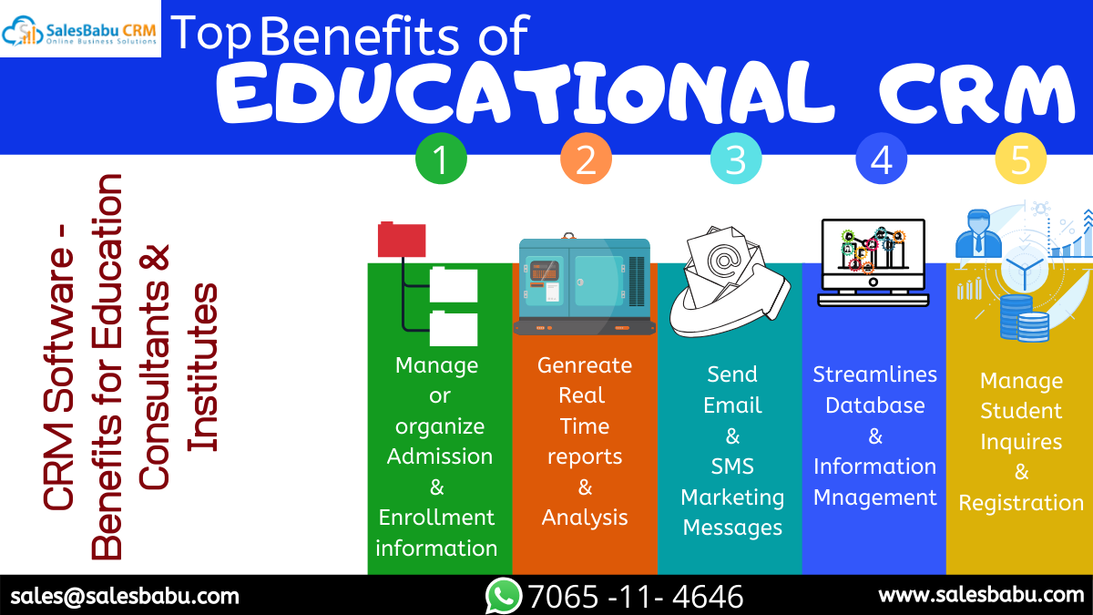 start with an Edu CRM for your educational institution