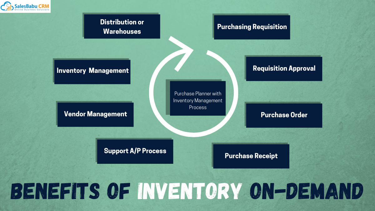 Benefits of Inventory On-Demand