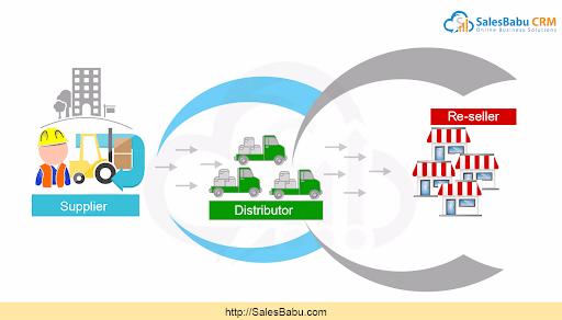 Dealer management system : Salesbabu.com