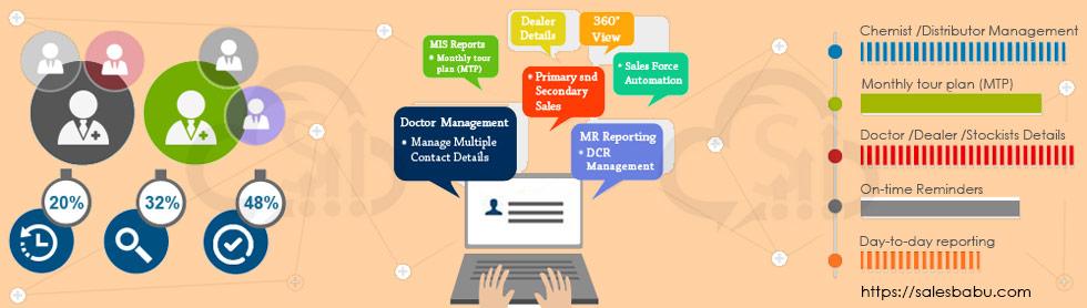 MR Reporting Software : SalesBabu.com