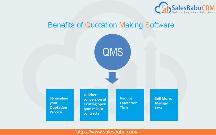 benefits of quotation maker online : Salesbabu.com
