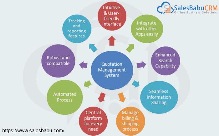 Sales Quotation Software India - SalesBabu CRM : Salesbabu.com