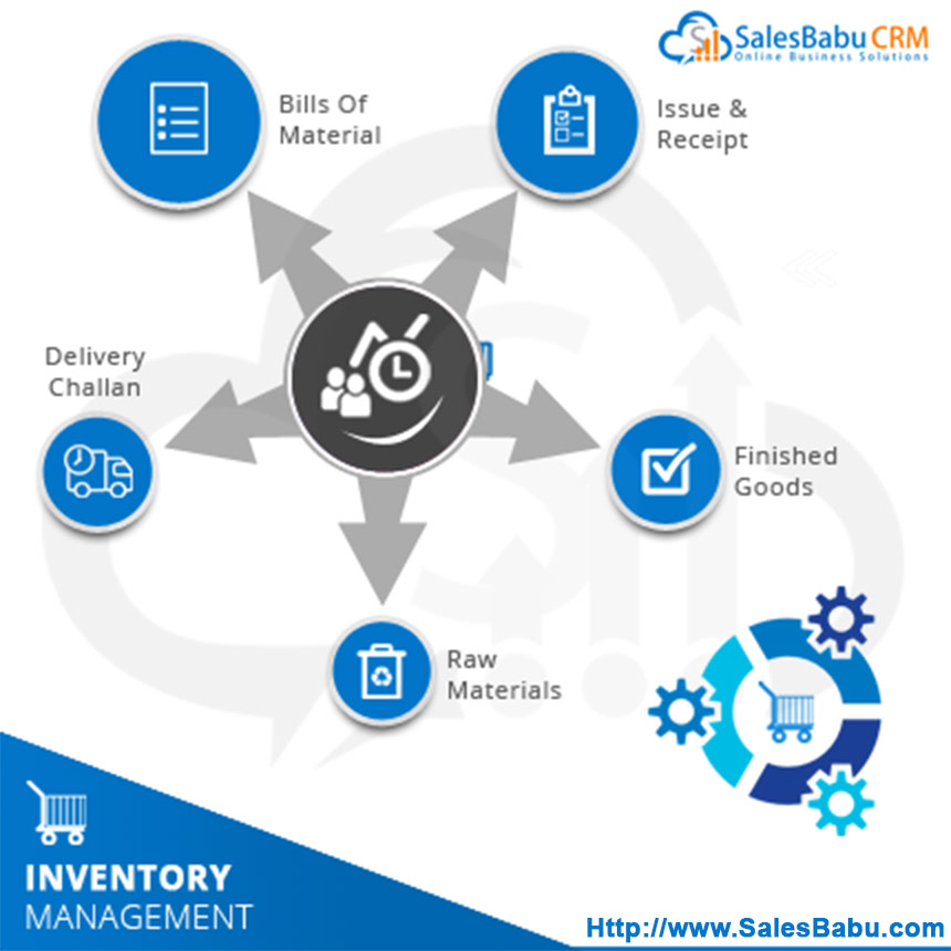 inventory managment : SalesBabu.com