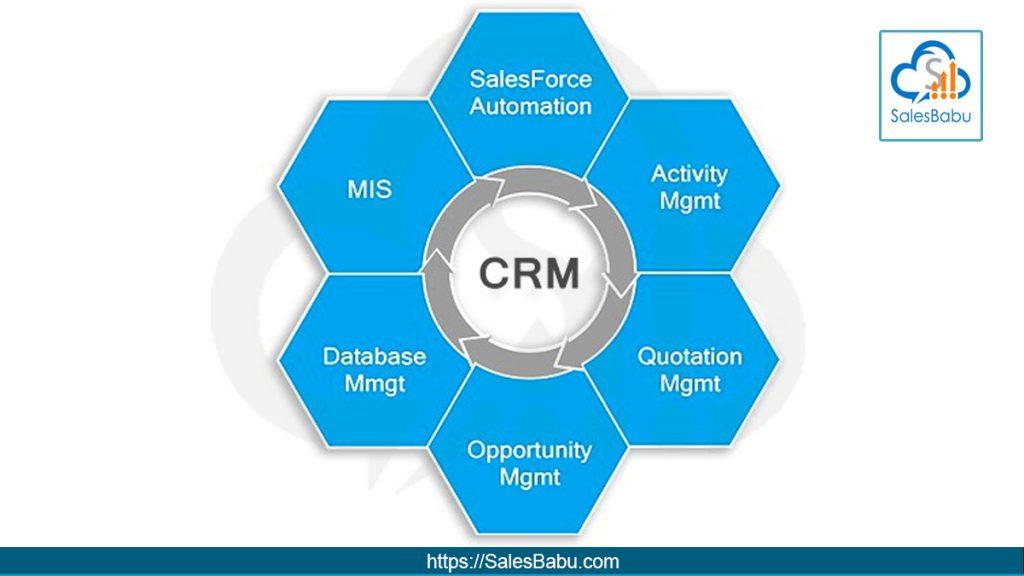 CRM System : SalesBabu.com