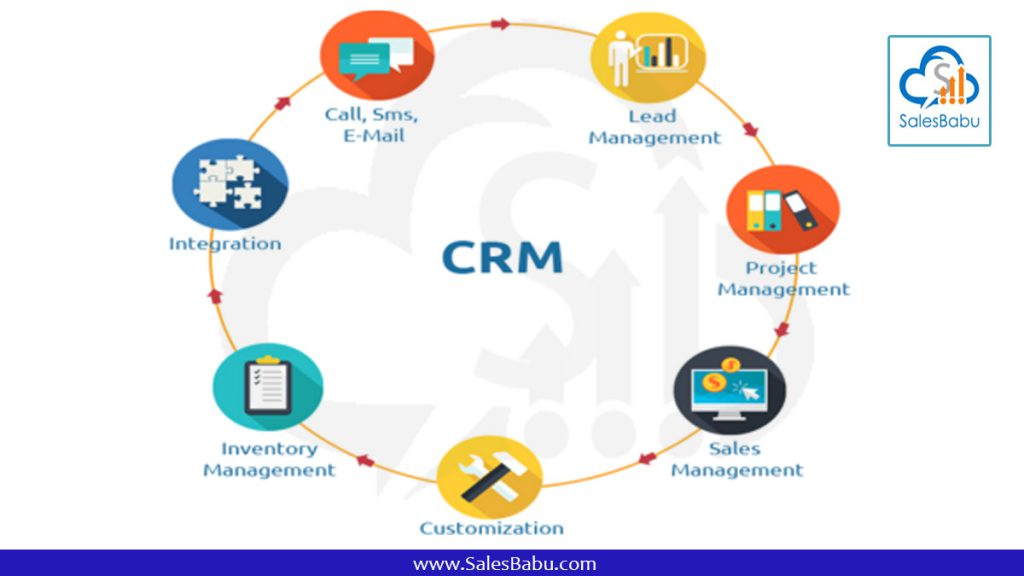 CRM customer experience : SalesBabu.com