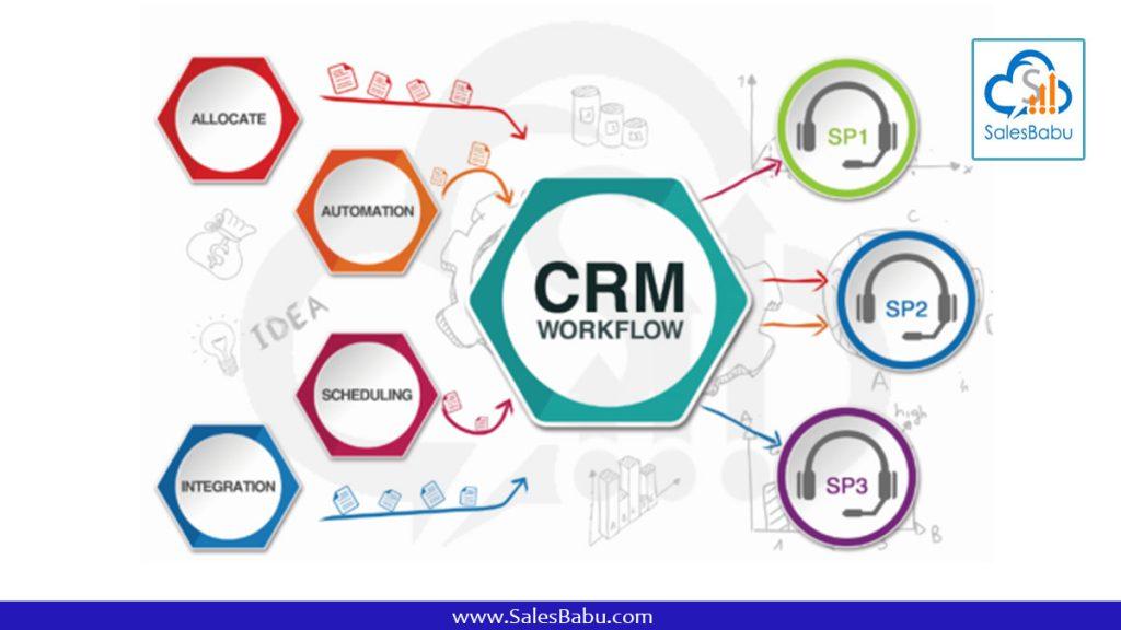 CRM schdulling : SalesBabu.com