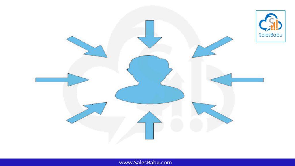 Customer centric importance : SalesBabu.com