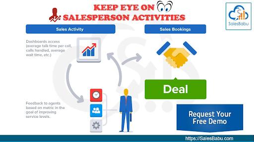 Keep Eye on Salesperson Activity : SalesBabu.com