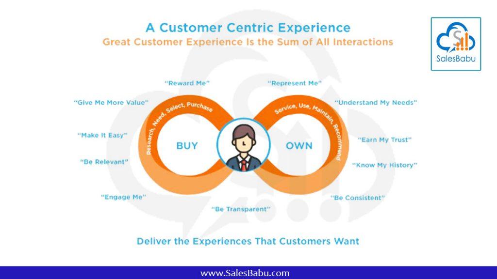 customer centric experience : SalesBabu.com