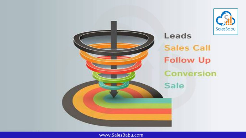what is lead management : SalesBabu.com