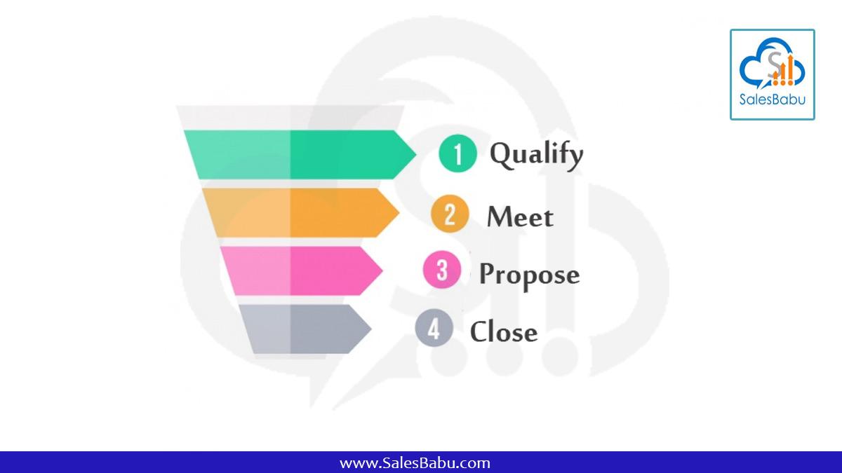 Prospect : SalesBabu.com