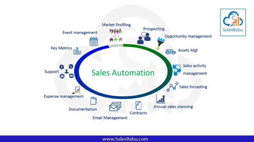 sales automation : SalesBabu.com