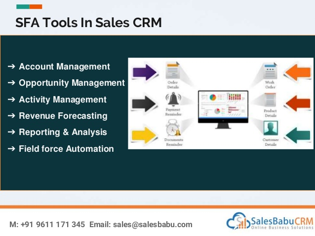 Enhanced employee productivity : SalesBabu.com