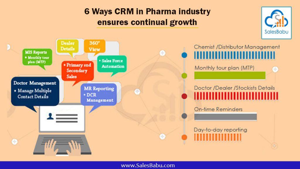 6 Ways CRM in Pharma industry ensures continual growth : SalesBabu.com