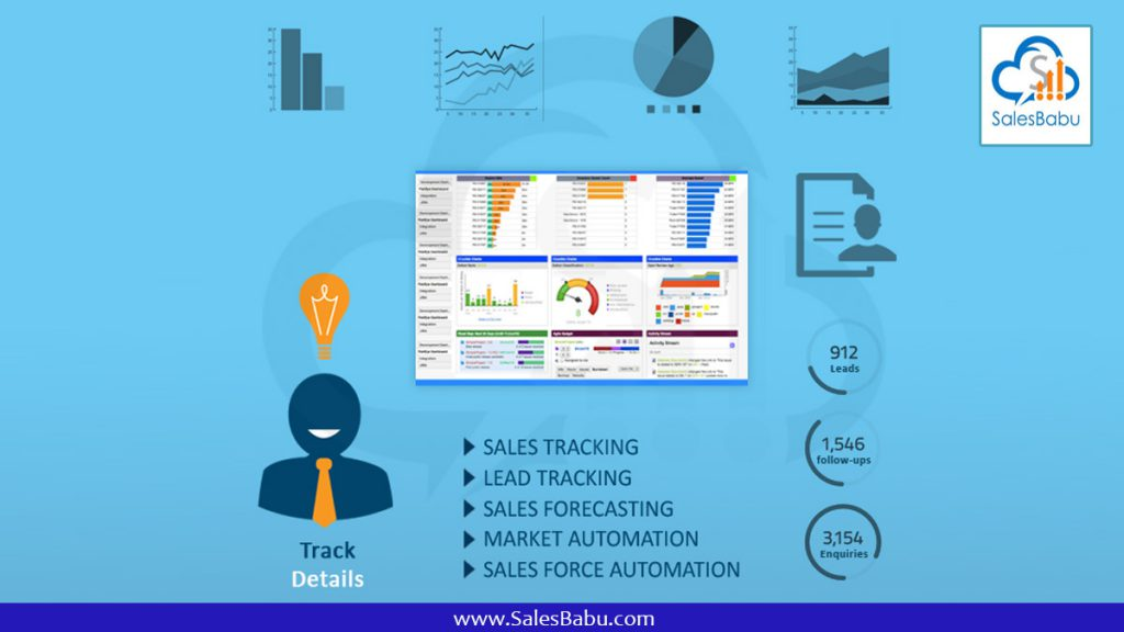 CRM system also tracks and improves marketing activities : Salesbabu.com
