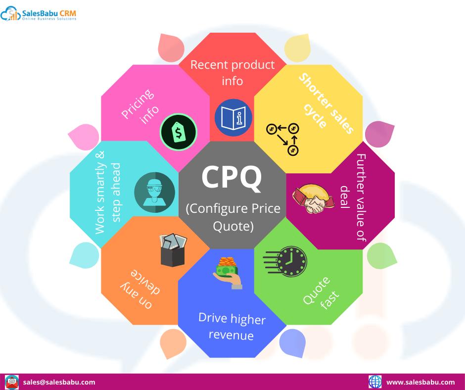 Advantages of CPQ (Configure Price Quote)